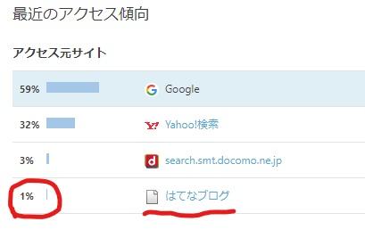 f:id:kimama2016:20171117103944j:plain