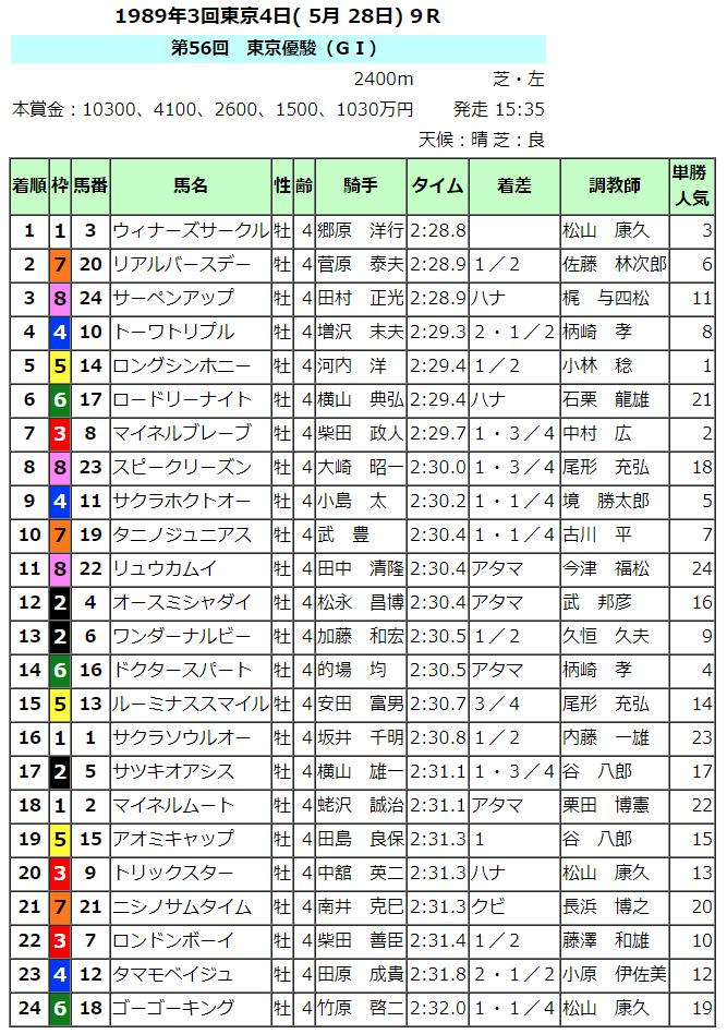 f:id:kimama2016:20180523082358p:plain