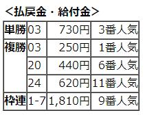 f:id:kimama2016:20180523082543p:plain