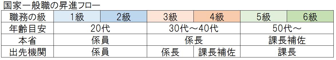 f:id:kimamaniseikatunikki:20191006161843p:plain