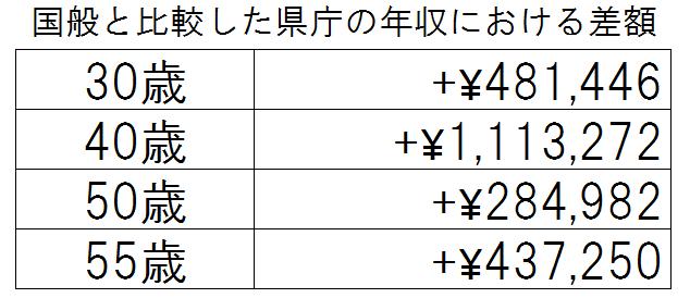 f:id:kimamaniseikatunikki:20191012235013p:plain