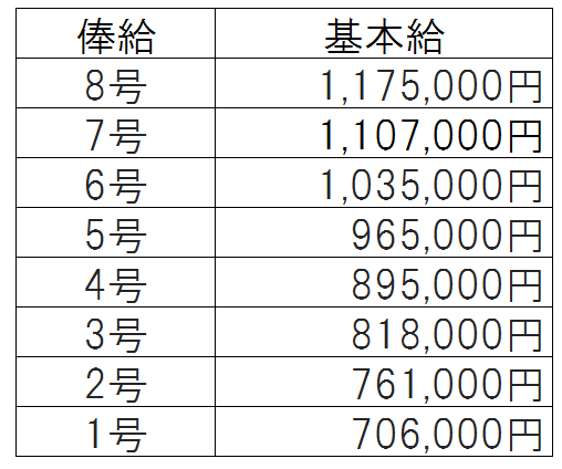 f:id:kimamaniseikatunikki:20191016000020p:plain