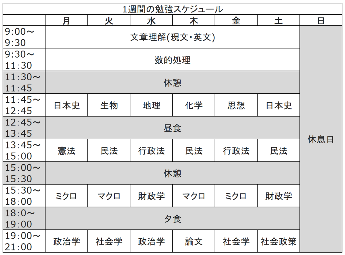 f:id:kimamaniseikatunikki:20200223124641p:plain