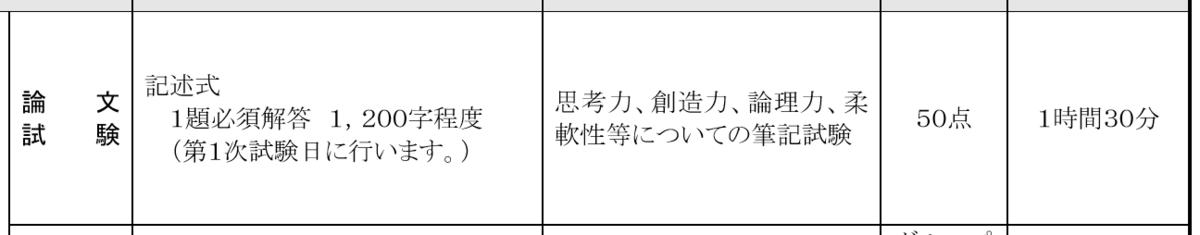 f:id:kimamaniseikatunikki:20200425132530p:plain