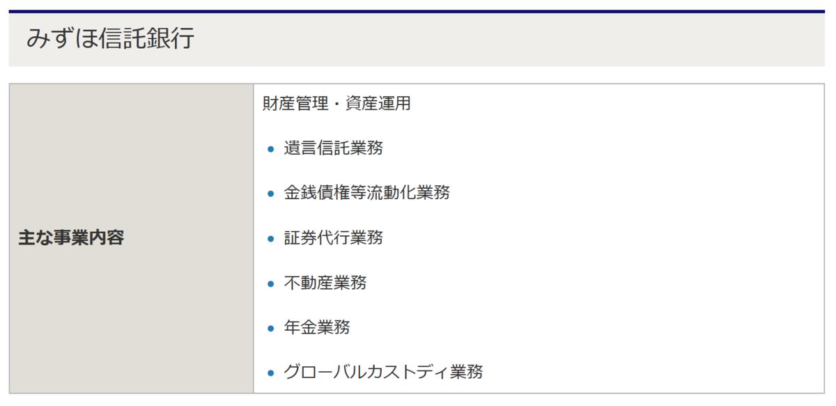 f:id:kimamaniseikatunikki:20200513210736p:plain