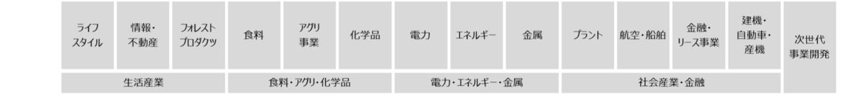 f:id:kimamaniseikatunikki:20200518162806p:plain