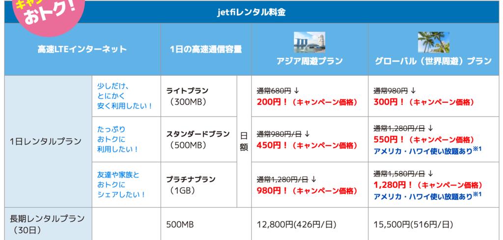 f:id:kimamaniyakuzaisi:20171021013540p:plain