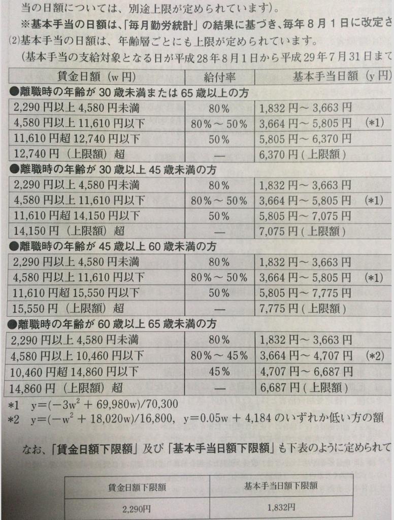 f:id:kimamaniyakuzaisi:20180724155759p:plain