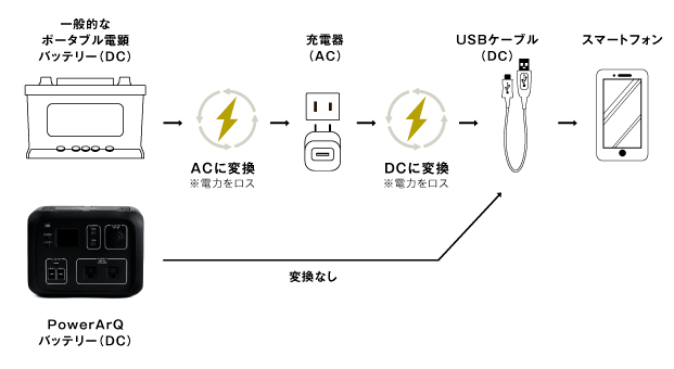 f:id:kimamaniyuuzento:20210123175053p:plain