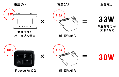 f:id:kimamaniyuuzento:20210123175143p:plain