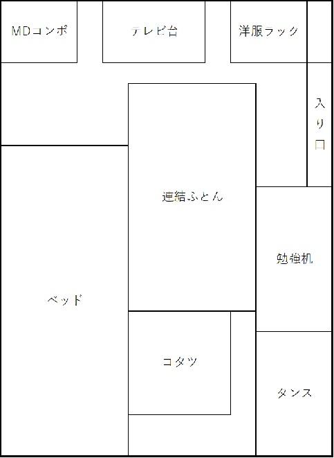 f:id:kimanaval:20180528144314j:plain