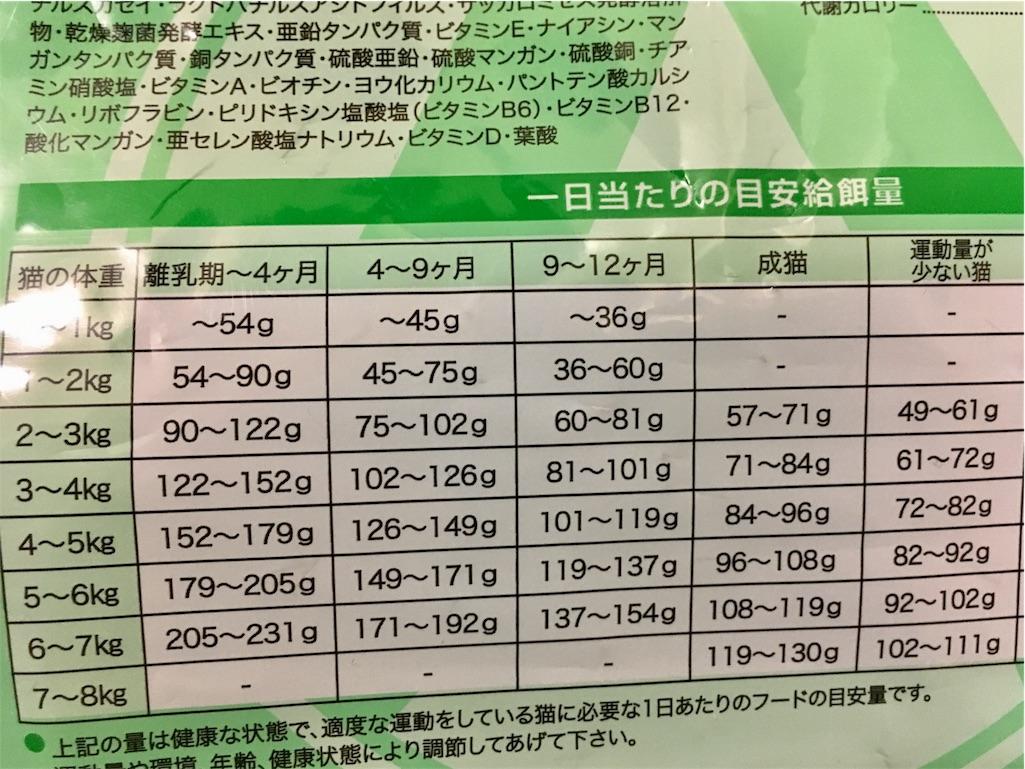 アーテミスキャットフード 給餌量の表