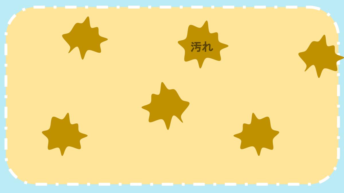 f:id:kimchikuwa:20200317165941p:plain