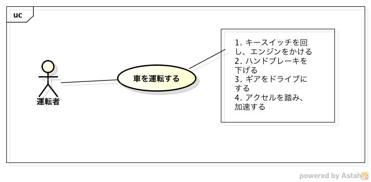 f:id:kimesawa:20161205011951p:plain
