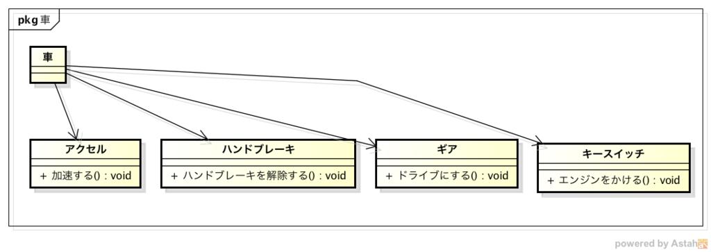 f:id:kimesawa:20161205023159p:plain