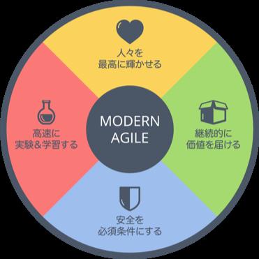 f:id:kimesawa:20170807232458p:plain