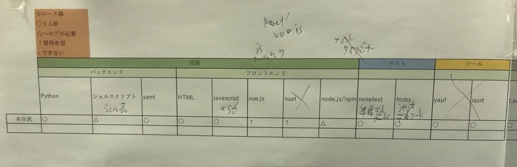 f:id:kimesawa:20180417174941j:plain