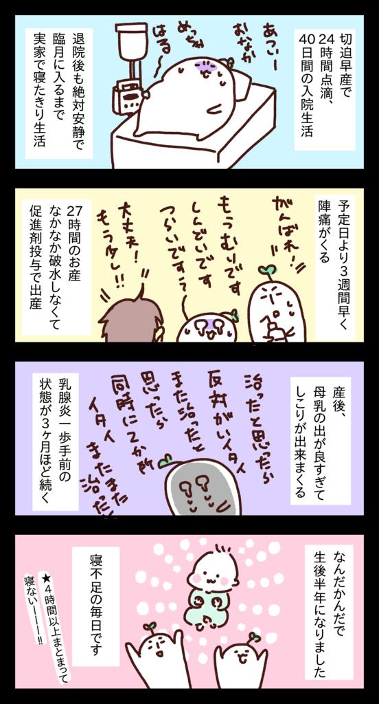 f:id:kimi08:20180617213231p:plain