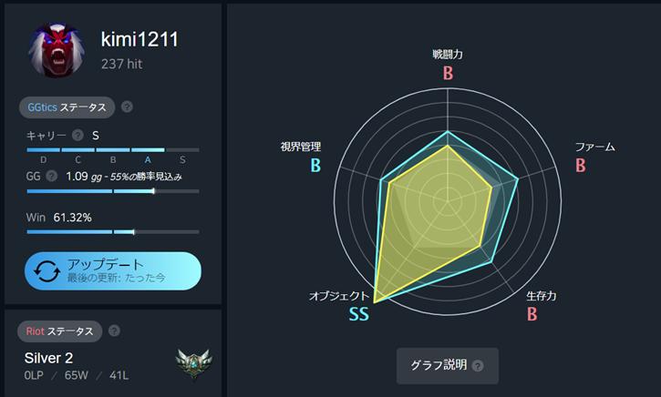 f:id:kimi1211:20190318020913p:plain