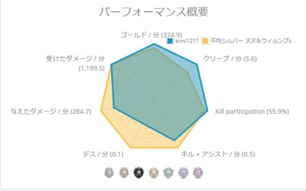 f:id:kimi1211:20190320133353p:plain
