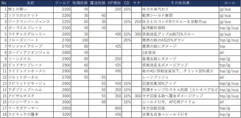 f:id:kimi1211:20190328111030p:plain