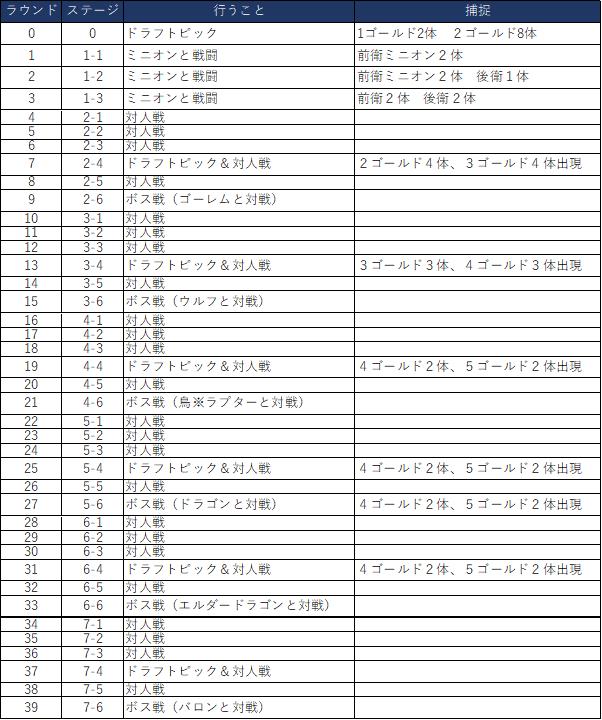 f:id:kimi1211:20190620181224p:plain