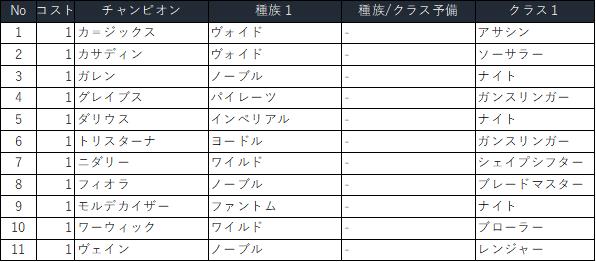 f:id:kimi1211:20190627164330p:plain