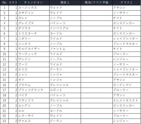 f:id:kimi1211:20190628154035p:plain