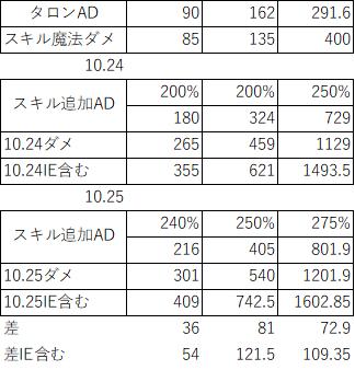 f:id:kimi1211:20201208180218p:plain