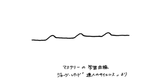 f:id:kimidoribanana:20170505201513p:plain
