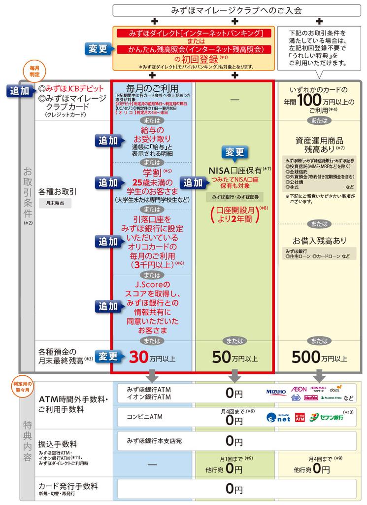 f:id:kimihoism:20180917222142j:plain