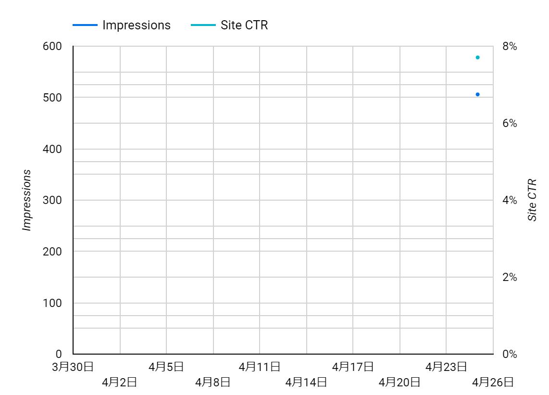 f:id:kimikimi714:20200427222616p:plain