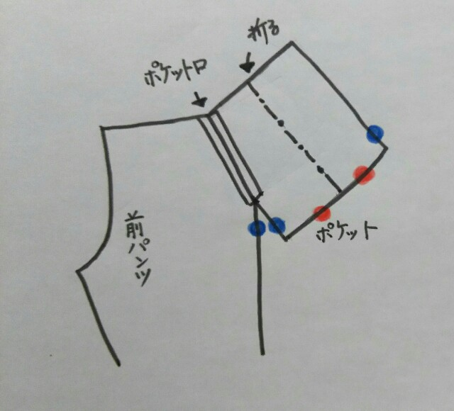 f:id:kimikopochya:20180727222550j:image