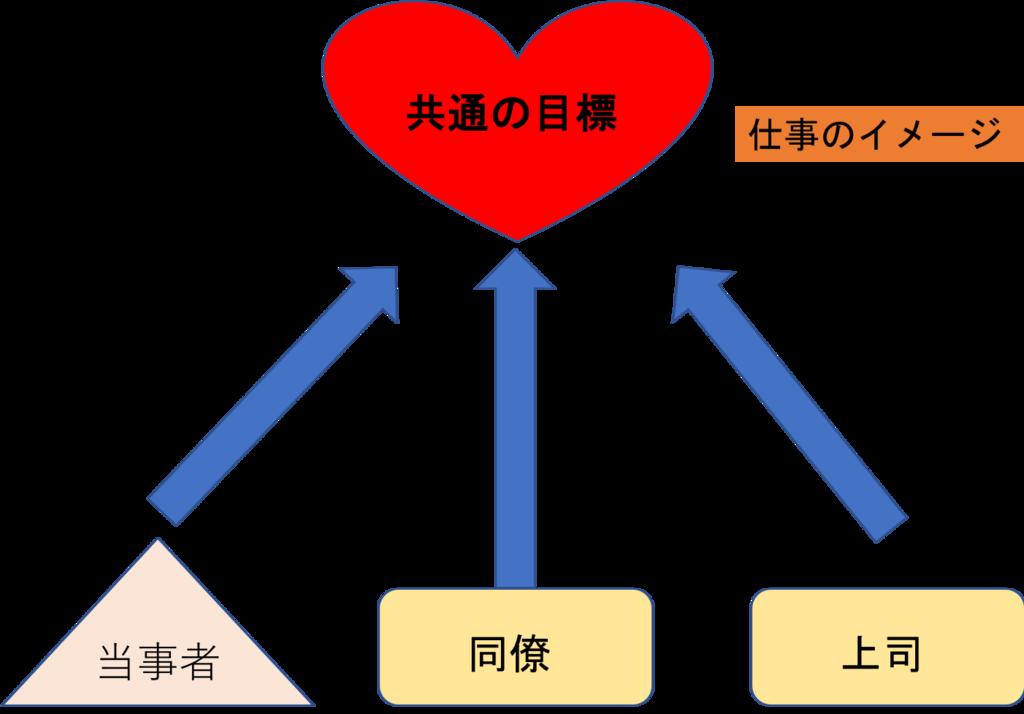 f:id:kiminomirai:20181111223341p:plain