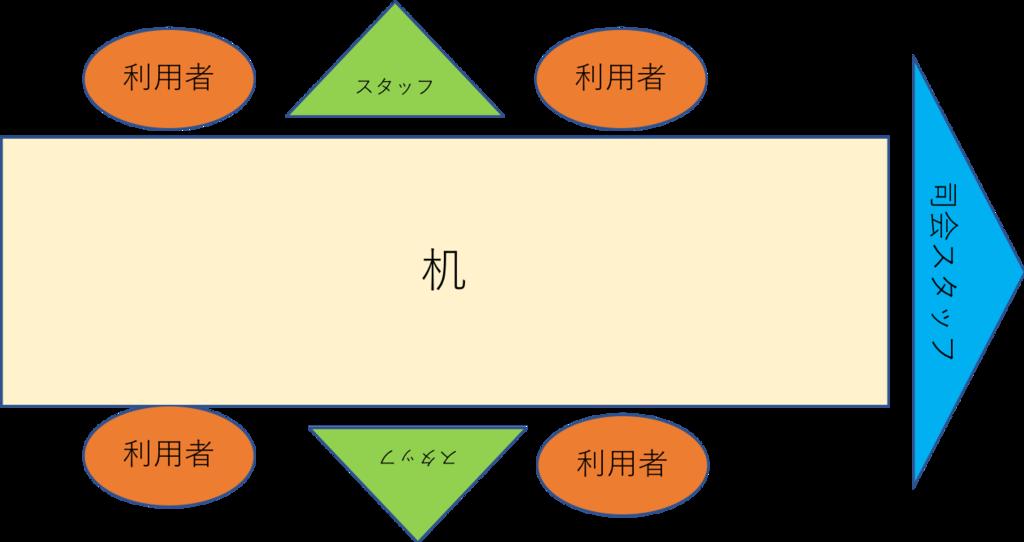 f:id:kiminomirai:20181116021644p:plain