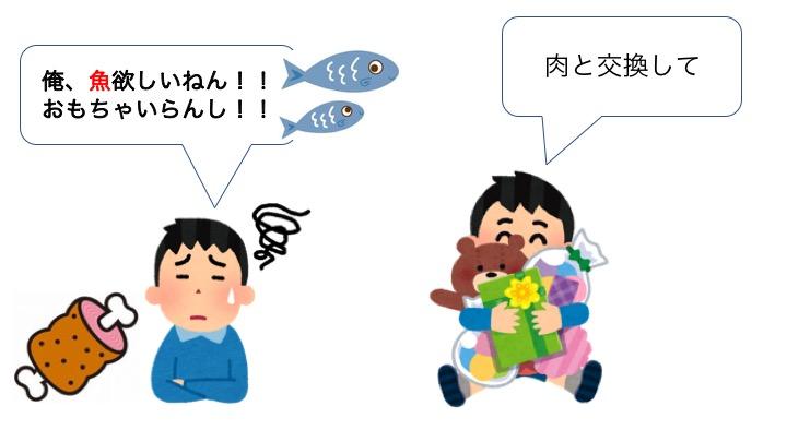 f:id:kiminomirai:20190208135848j:plain