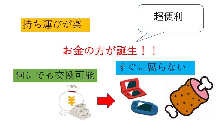 f:id:kiminomirai:20190208135918j:plain