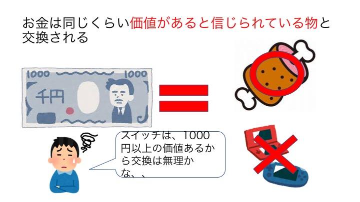 f:id:kiminomirai:20190208140032j:plain