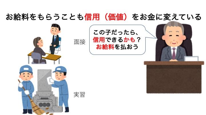 f:id:kiminomirai:20190208140144j:plain