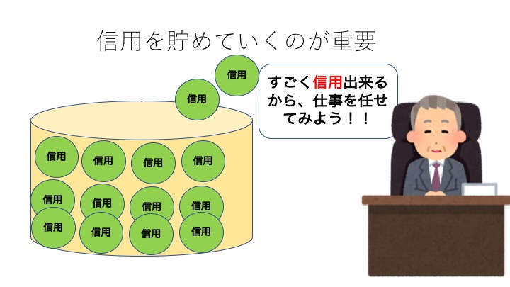 f:id:kiminomirai:20190208140147j:plain