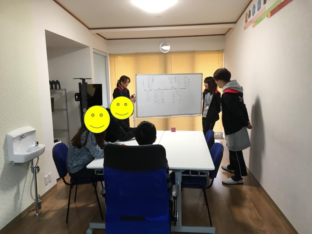 f:id:kiminomirai:20190211165822p:plain