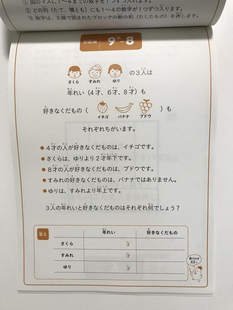 f:id:kiminomirai:20190305115604j:plain