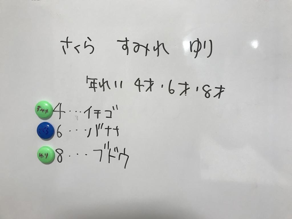 f:id:kiminomirai:20190305120208j:plain