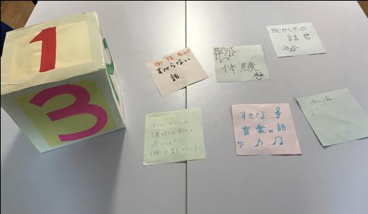 f:id:kiminomirai:20190412194751p:plain