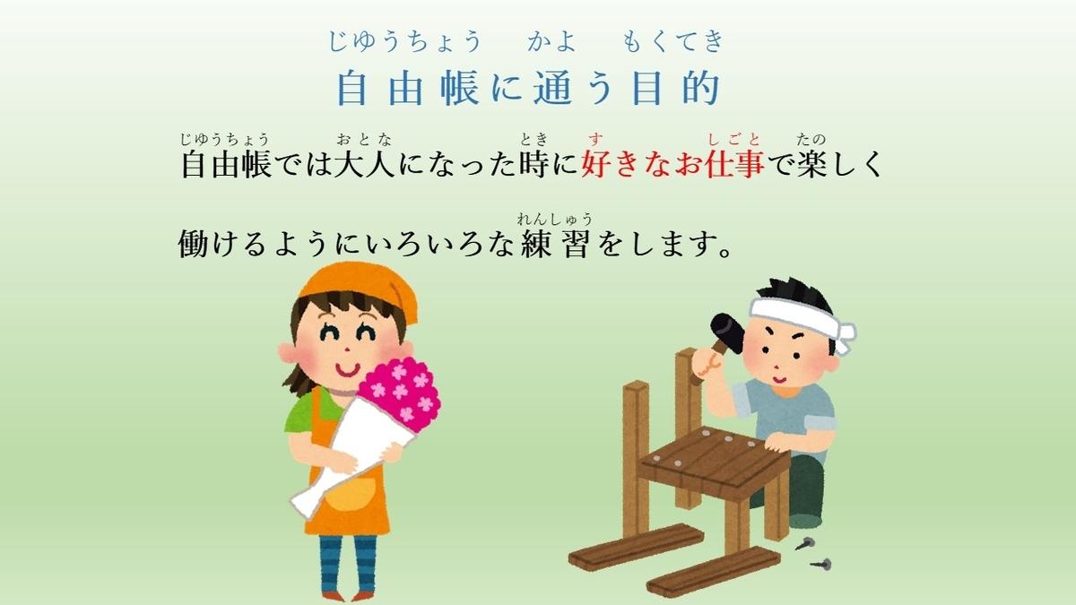 f:id:kiminomirai:20190417145940j:plain