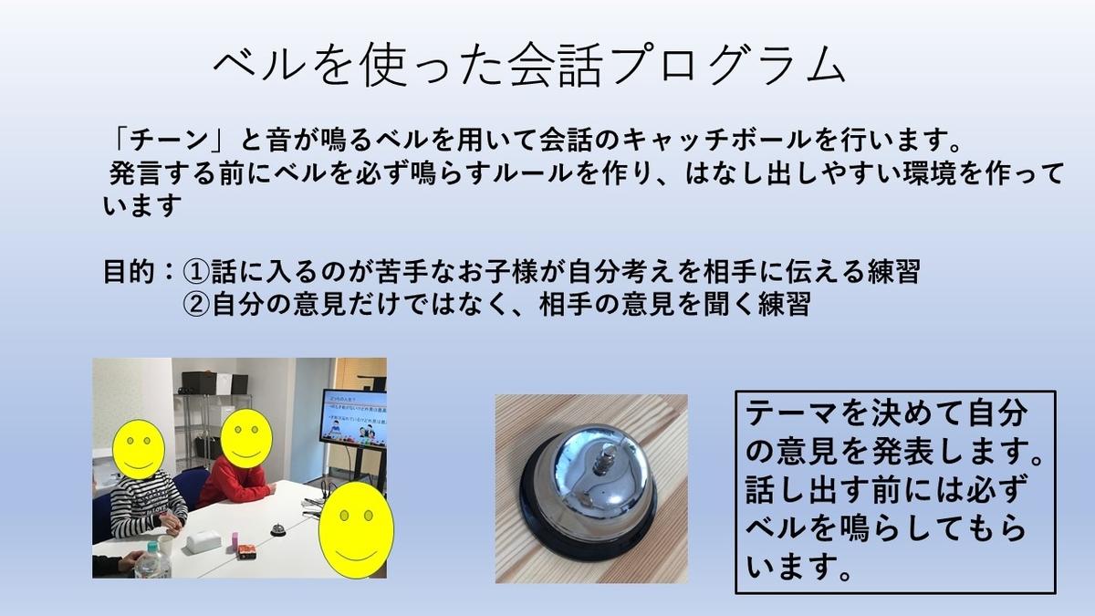 f:id:kiminomirai:20190418172205j:plain