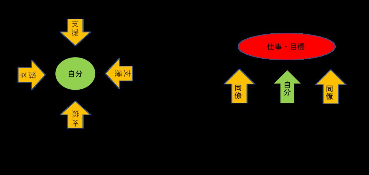 f:id:kiminomirai:20210506214303p:plain