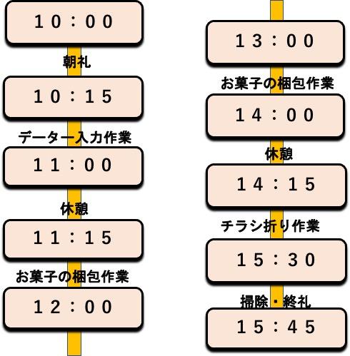f:id:kiminomirai:20210605220022j:plain