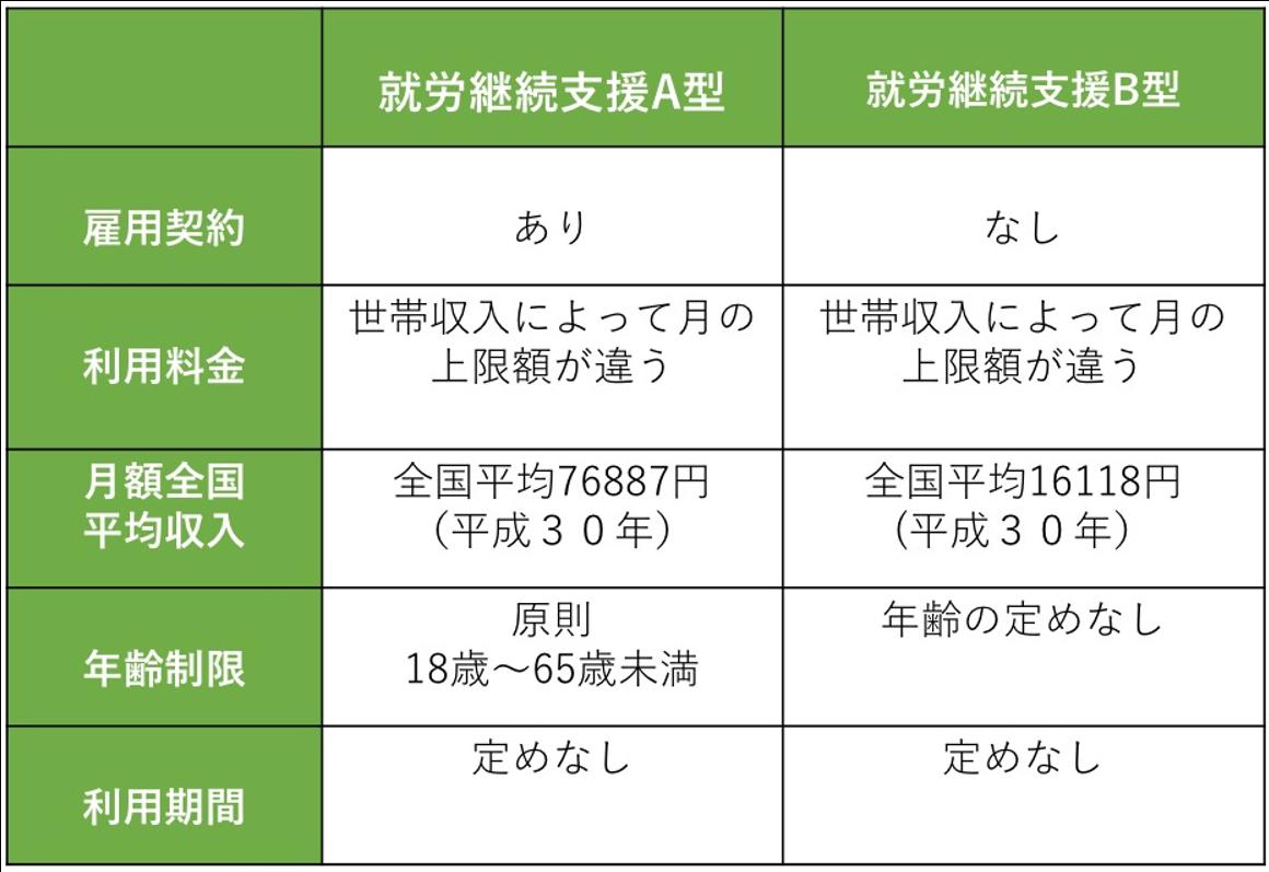 f:id:kiminomirai:20210606211503p:plain