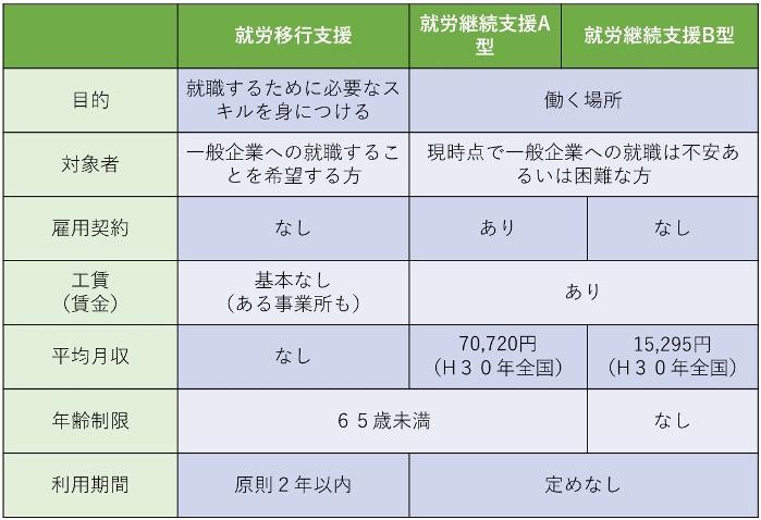 f:id:kiminomirai:20210609154317j:plain